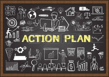 outil plan action gestion projet